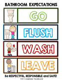 Bathroom Expectations GO, FLUSH,WASH, LEAVE Sign