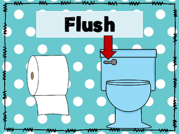 Bathroom Procedures Posters