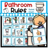 Bathroom Rules Pocket Chart Sort (Beginning of the Year Restroom Rules)