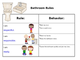 Bathroom Rules Poster