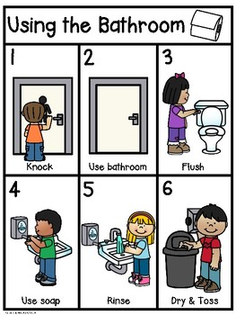 Bathroom rules posters and visuals by kristin bertie tpt - Bathroom procedures for preschool ...