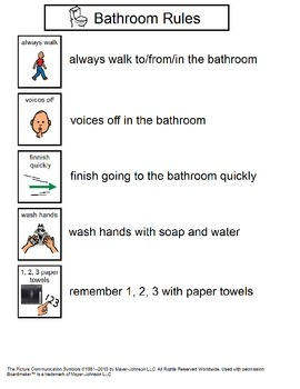 Bathroom Rules Social Story and visuals