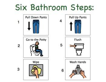 Bathroom Steps