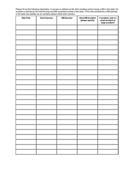 Bathroom Tracking Sheet