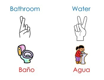 Bathroom and Water signs