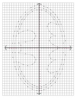 plane coordinate geometry history with Batman 4 Quadrant Coordinate Plane 583153 on G 6lj1aofh6r7jm7h3ie07ja0 additionally Quadratic Functions furthermore Dilations Notes 6 Unit 13 together with Batman 4 Quadrant Coordinate Plane 583153 furthermore Index.