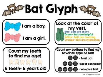 Bats Nonfiction Unit IncludingGlyph, Student Sort & Main Idea #4forfall