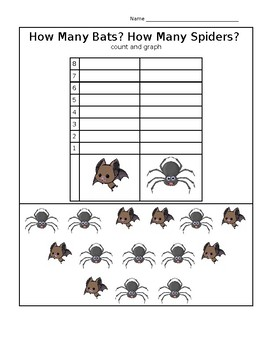 Bats and Spiders Graph