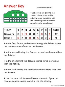 Batter up! Baseball Math for first, second, and third grade