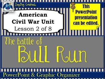 Battle of Bull Run PowerPoint and Graphic Organizer
