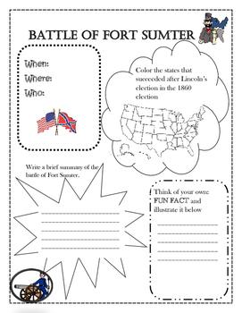 Battle of Fort Sumter Notes