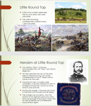 Battle of Gettysburg PowerPoint