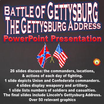 Battle of Gettysburg and The Gettysburg Address PowerPoint Presentation