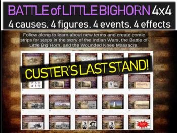 Battle of Little Bighorn (Custer's Last Stand) COMIC STRIP