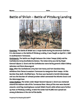 Battle of Shiloh - Pittsburg Landing Lesson Facts History Questions activities