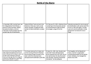 Battle of the Alamo Comic Strip and Storyboard
