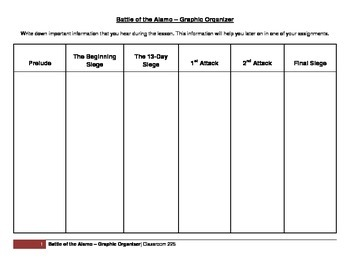 Battle of the Alamo - Graphic Organizer