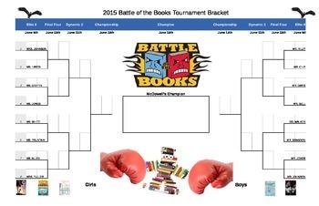 Battle of the Books Brackets