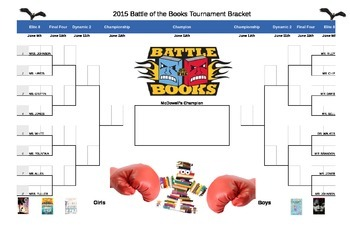 Battle of the Books Brackets