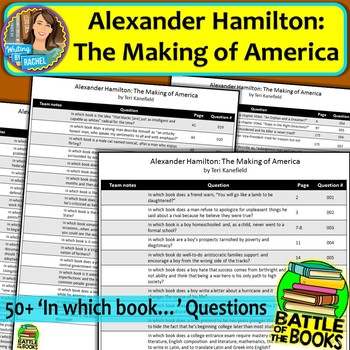 Battle of the Books Questions for Alexander Hamilton: The Making of America