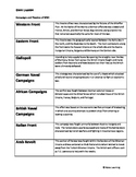 WWI Card Sort & Graphic Organizer:  Battles, Campaigns, and Theaters of War