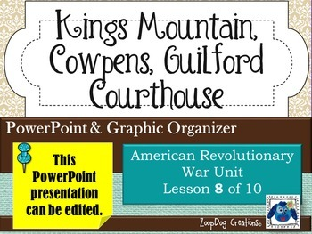 Battle of Kings Mountain, Battle of Cowpens, Battle at Guilford Courthouse