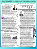 Battles of Spanish American War