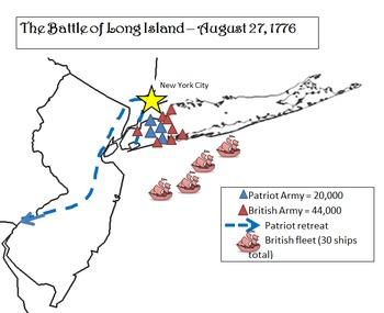 American Revolution Battles