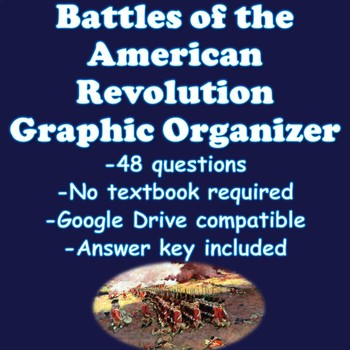 Battles of the American Revolution Online Graphic Organizer