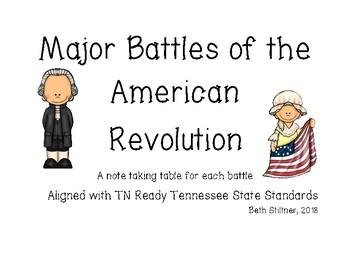 Battles of the American Revolutionary War