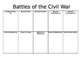 Battles of the Civil War Ch 2 Graphic Organizer