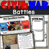 Battles of the Civil War Lesson and Doodle Notes SS4H5c