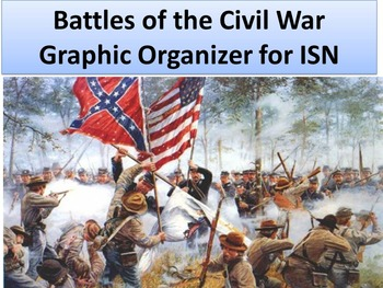 Battles of the Civil War Organizer