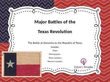 Battles of the Texas Revolution