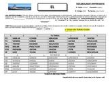 Battleship/El acorazado (Verb conjugation-any tense)