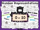 Batty Number Representations 0 - 10