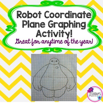 Robot Coordinate Plane Graphing Activity!