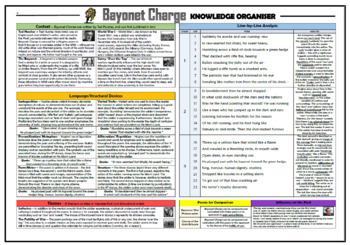 Bayonet Charge - Ted Hughes - Knowledge Organizer/ Revision Mat!