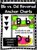 Bb vs Dd Reversal Anchor Charts