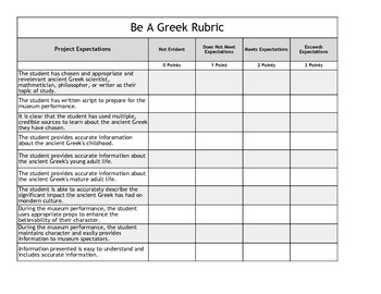 """Be A Geek"" Ancient Greece Project Rubric"