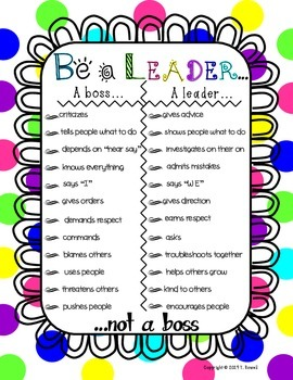 Be A Leader Motivational Poster Bright Design