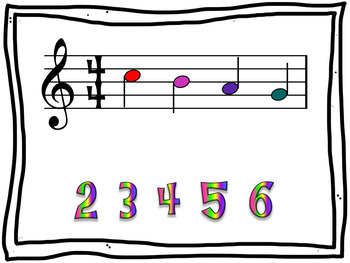 Be A Music Groupie - Notes CBAG