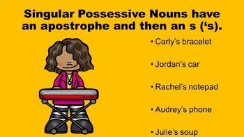 Be A Noun Expert PowerPoint Game Pack