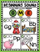 Be A Sound Hound {Posters for Beginning, Middle, Ending Sounds} Kindergarten