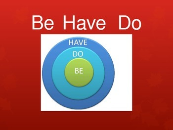 Be Do Have: Present Tense Forms
