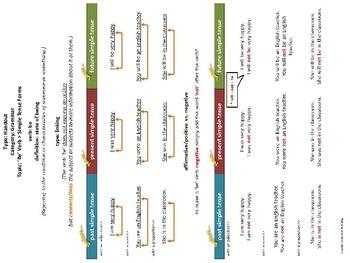 ESL: 'Be' Verb - Simple Tenses - Lecture Slides, Flashcards, Handout