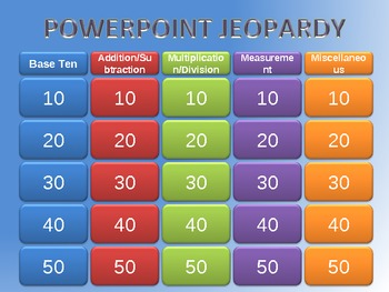 Be a Math Wizard -Math Vocabulary Jeopardy
