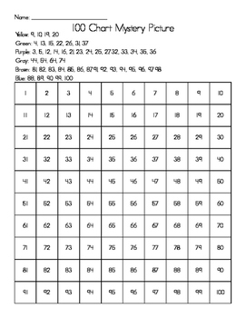 Beach 100s Chart Picture