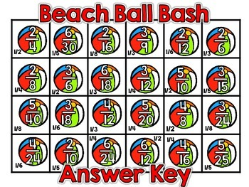 Beach Ball Bash-Equivalent Fractions Game