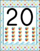 Beach Ball Themed Numbers 0 to 20 Posters